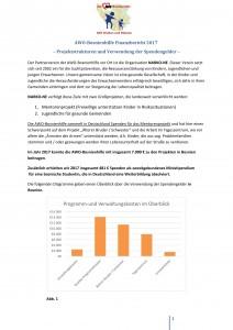 JAHRESBERICHT - Finanzbericht 2017-grafisch_001